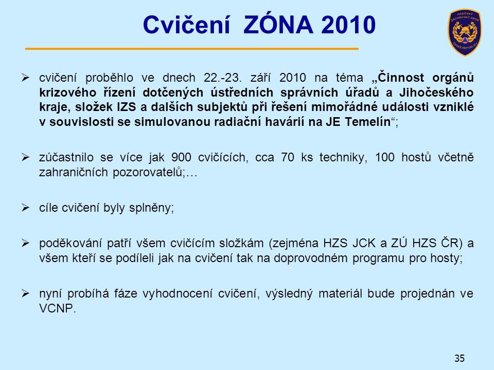 Cvičení ZÓNA 2010