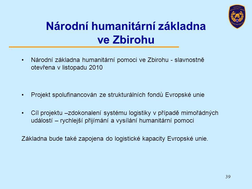 Národní humanitární základna ve Zbirohu