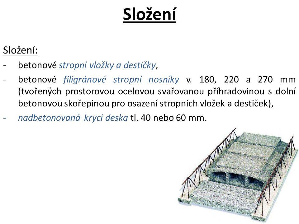 Složení Složení: betonové stropní vložky a destičky,