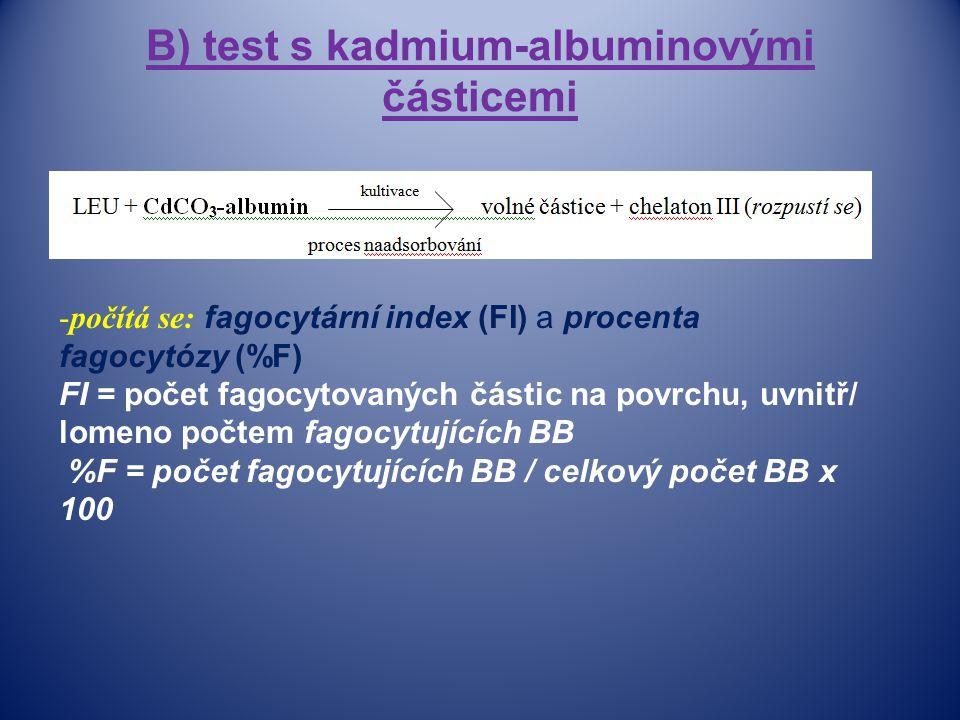 B) test s kadmium-albuminovými částicemi