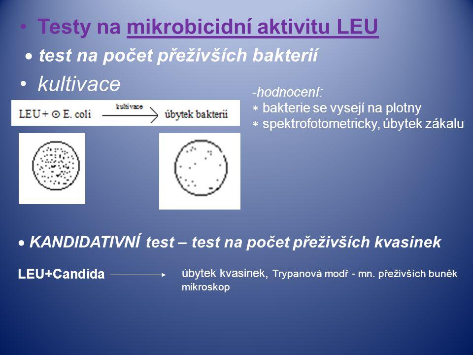 Testy na mikrobicidní aktivitu LEU kultivace
