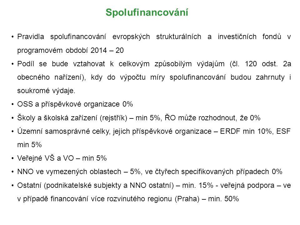 Spolufinancování Pravidla spolufinancování evropských strukturálních a investičních fondů v programovém období 2014 – 20.
