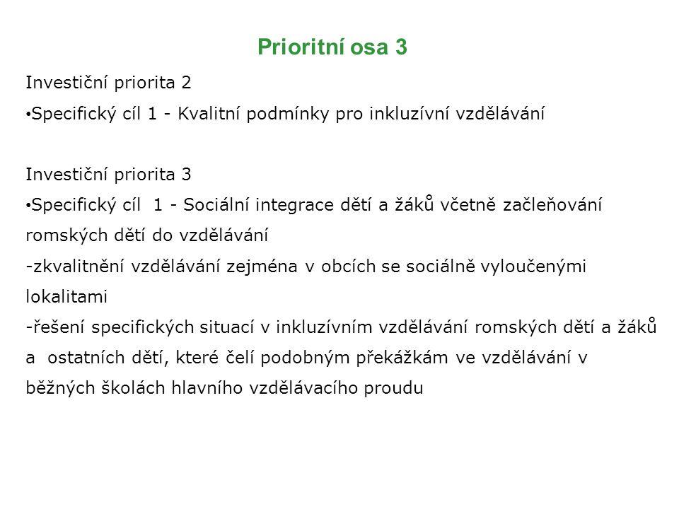 Prioritní osa 3 Investiční priorita 2