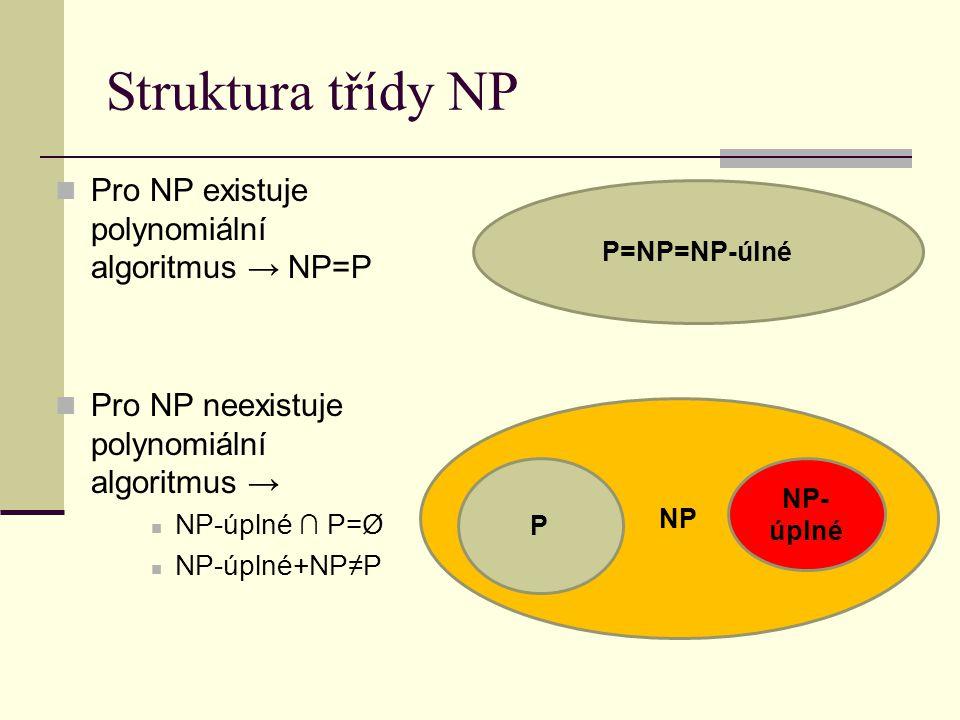 Struktura třídy NP Pro NP existuje polynomiální algoritmus → NP=P