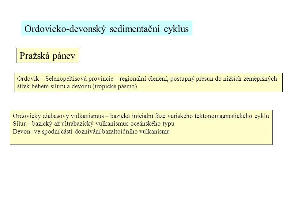 Ordovicko-devonský sedimentační cyklus