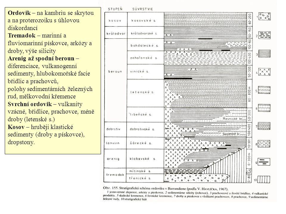Ordovik – na kambriu se skrytou a na proterozoiku s úhlovou diskordancí