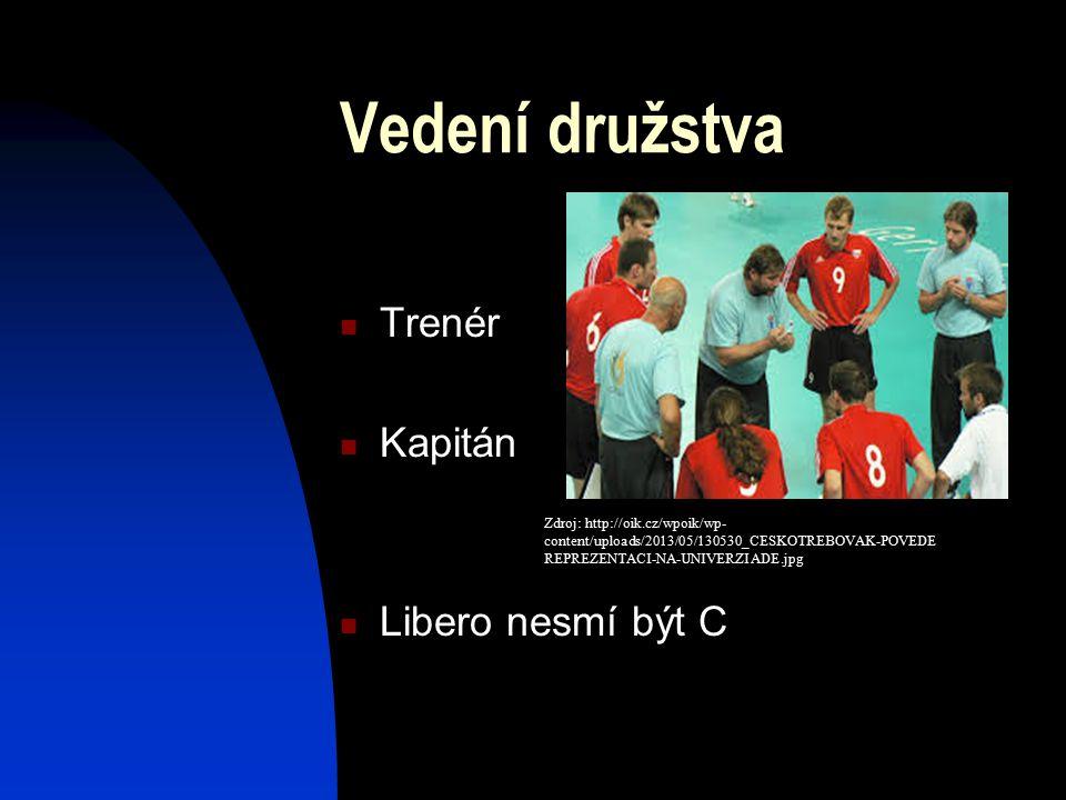 Vedení družstva Trenér Kapitán Libero nesmí být C