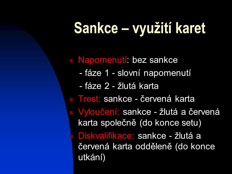 Sankce – využití karet Napomenutí: bez sankce