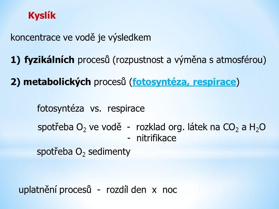 Kyslík koncentrace ve vodě je výsledkem. fyzikálních procesů (rozpustnost a výměna s atmosférou) 2) metabolických procesů (fotosyntéza, respirace)