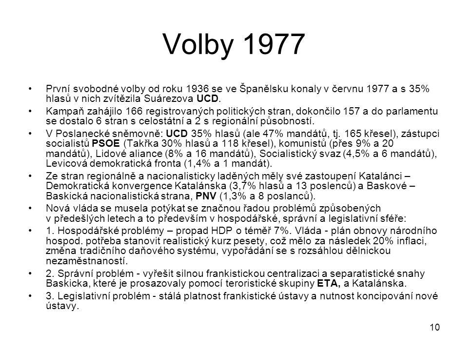 Volby 1977 První svobodné volby od roku 1936 se ve Španělsku konaly v červnu 1977 a s 35% hlasů v nich zvítězila Suárezova UCD.
