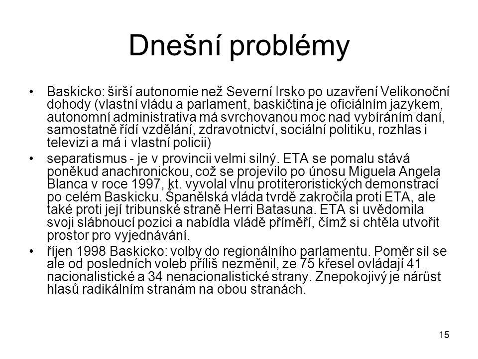 Dnešní problémy