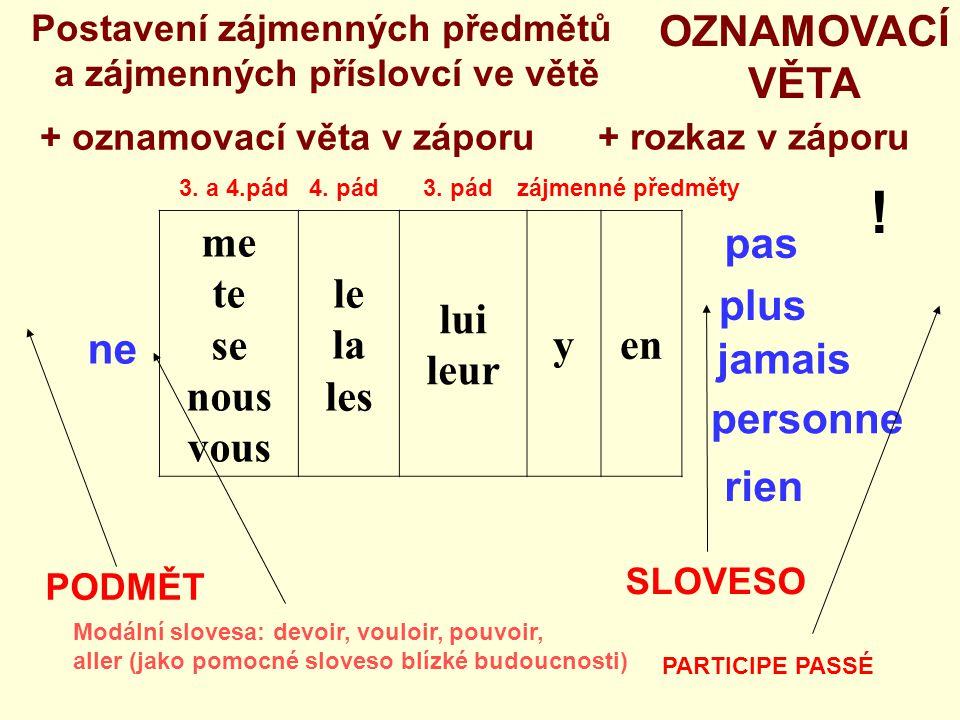 Postavení zájmenných předmětů a zájmenných příslovcí ve větě