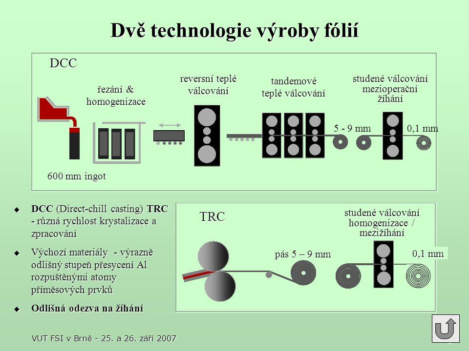 Dvě technologie výroby fólií