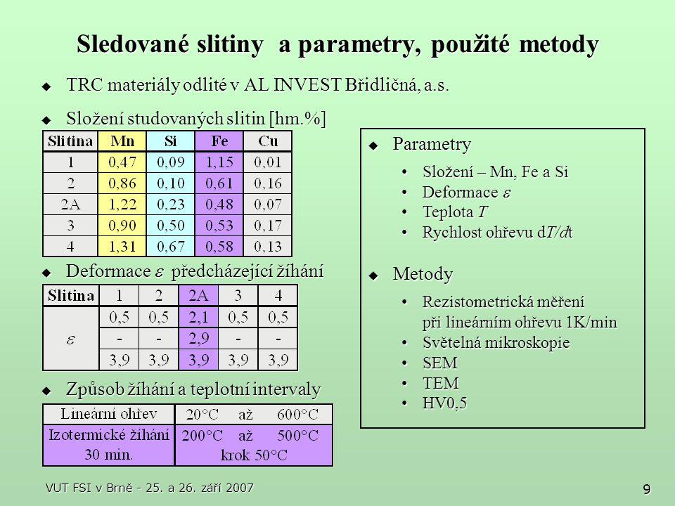 Sledované slitiny a parametry, použité metody