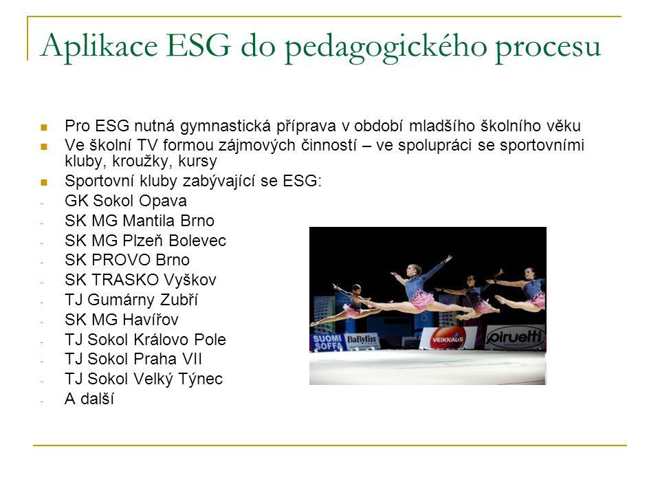Aplikace ESG do pedagogického procesu