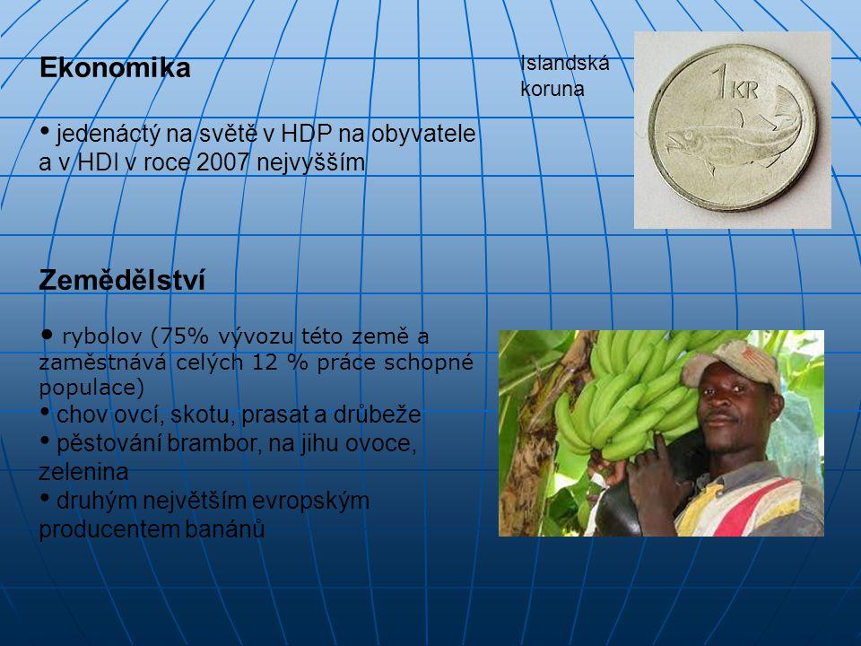 Ekonomika Zemědělství