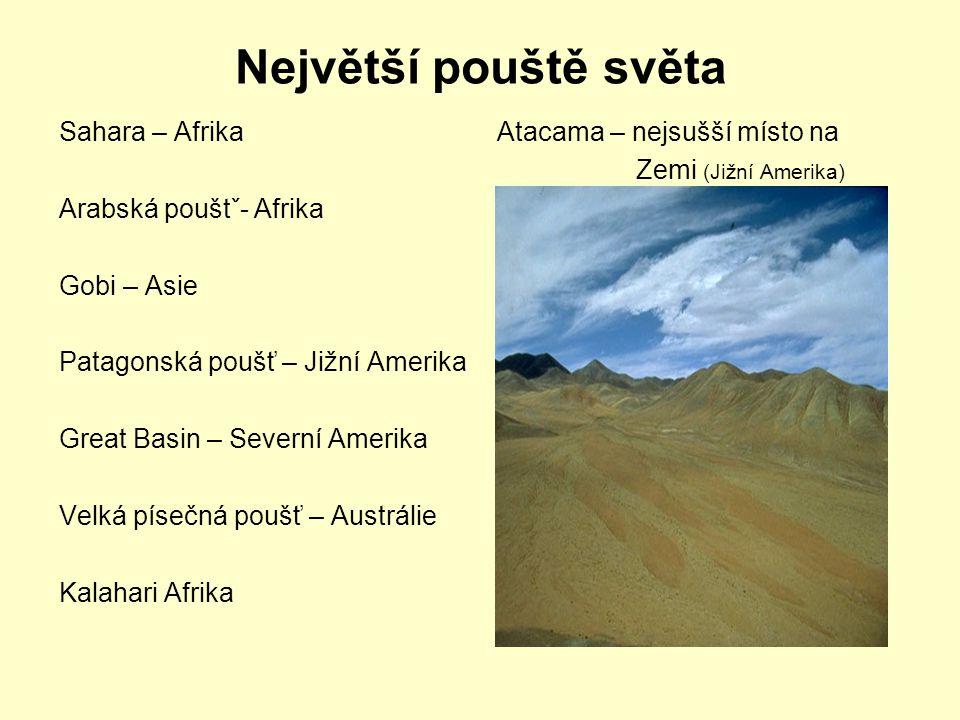Největší pouště světa