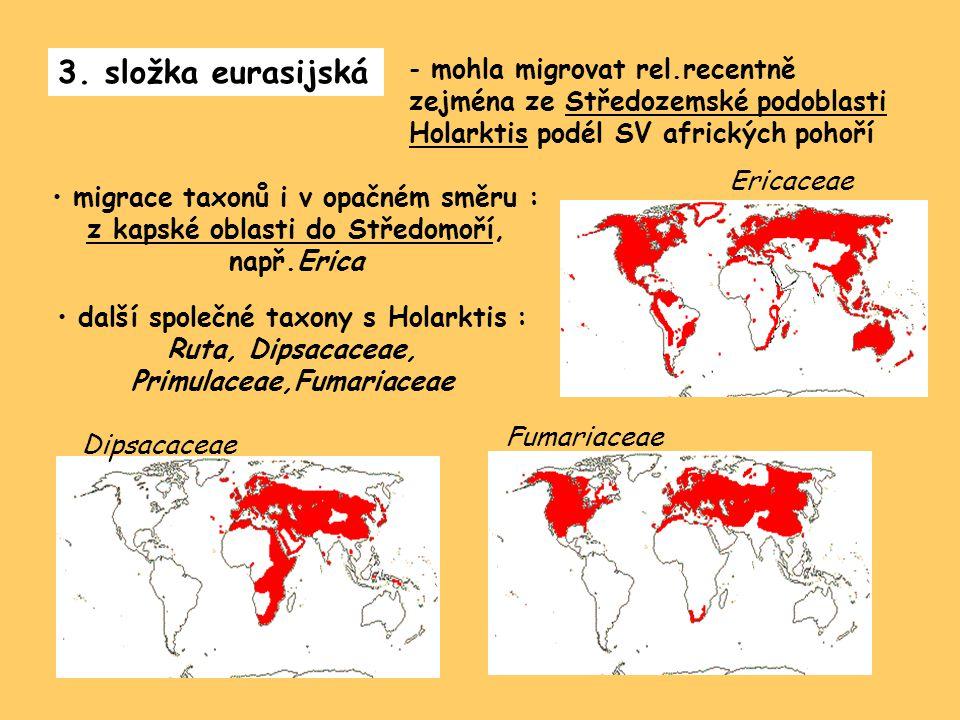 3. složka eurasijská mohla migrovat rel.recentně zejména ze Středozemské podoblasti Holarktis podél SV afrických pohoří.