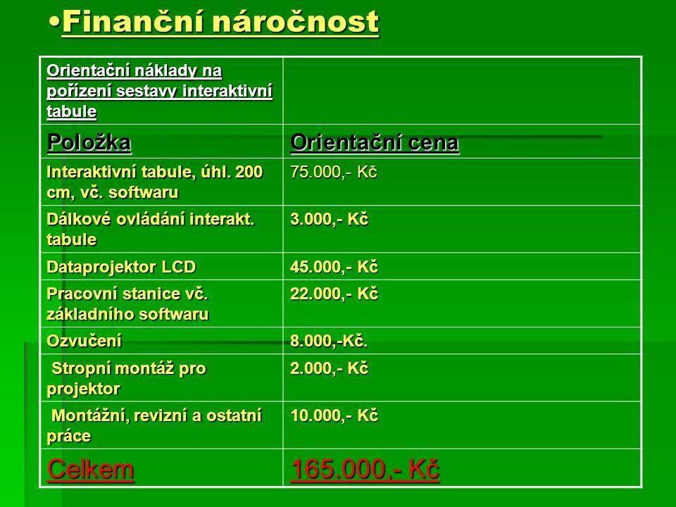 Finanční náročnost Celkem 165.000,- Kč Položka Orientační cena