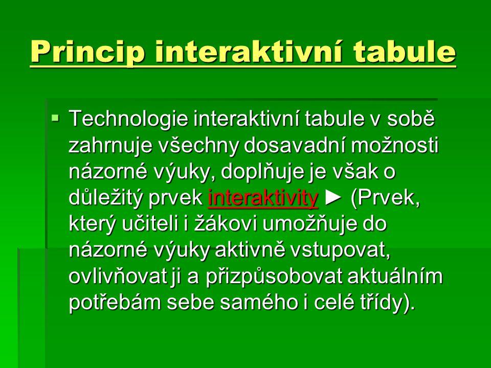 Princip interaktivní tabule