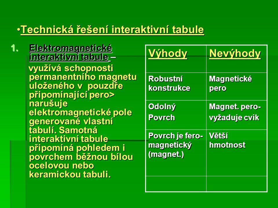 Technická řešení interaktivní tabule