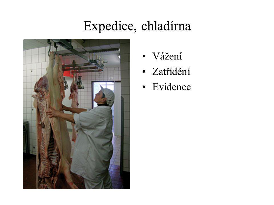 Expedice, chladírna Vážení Zatřídění Evidence