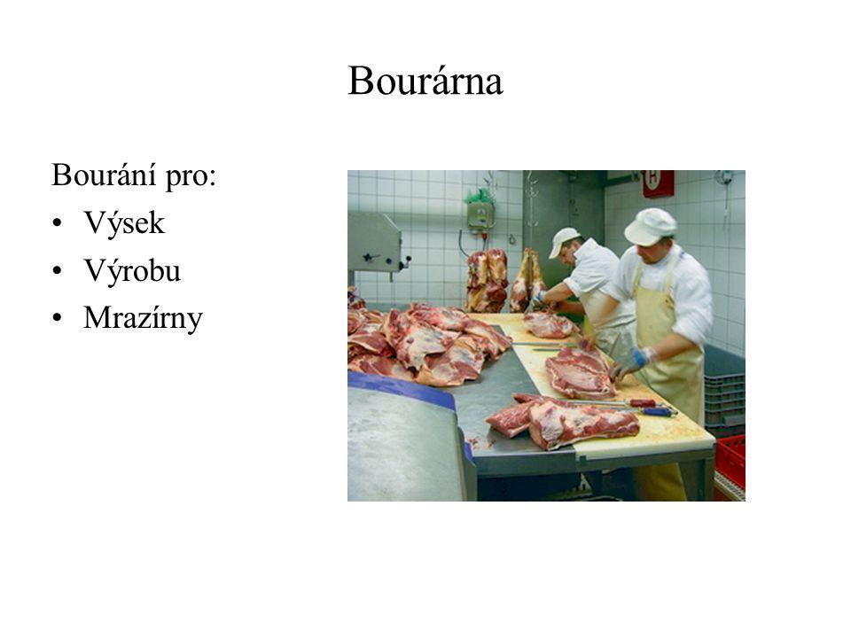 Bourárna Bourání pro: Výsek Výrobu Mrazírny