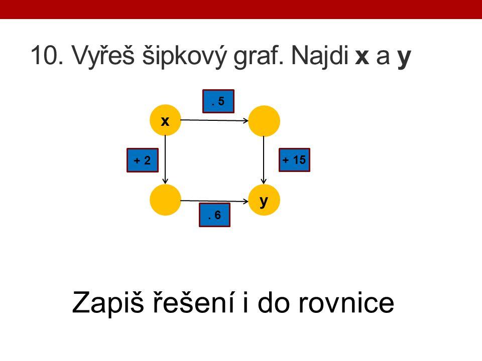 10. Vyřeš šipkový graf. Najdi x a y