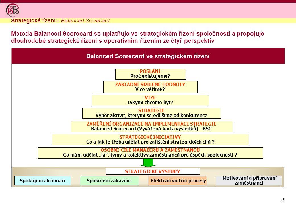 Balanced Scorecard ve strategickém řízení