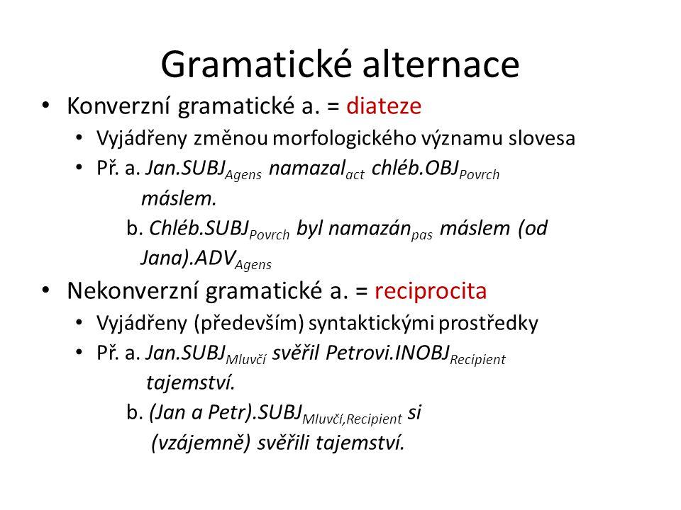 Gramatické alternace Konverzní gramatické a. = diateze