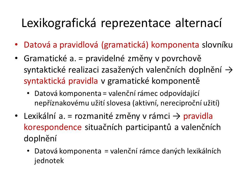Lexikografická reprezentace alternací