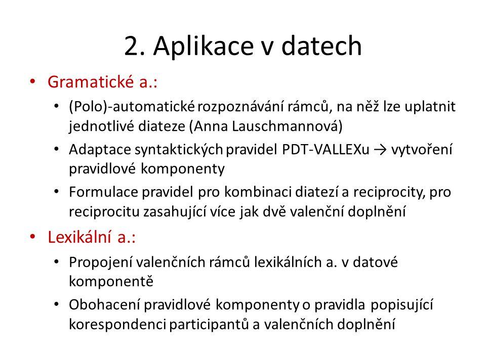 2. Aplikace v datech Gramatické a.: Lexikální a.: