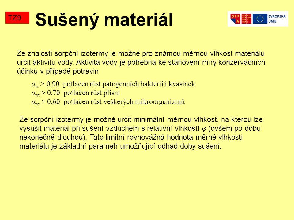 Sušený materiál TZ9.
