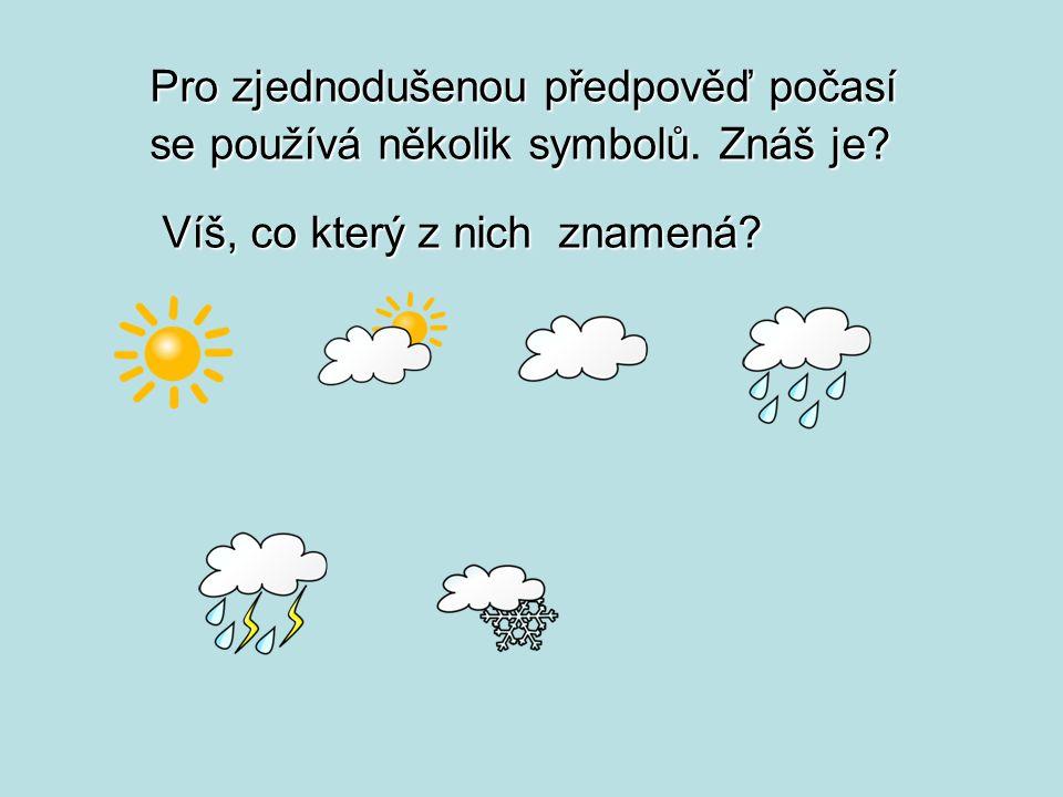 Pro zjednodušenou předpověď počasí se používá několik symbolů. Znáš je