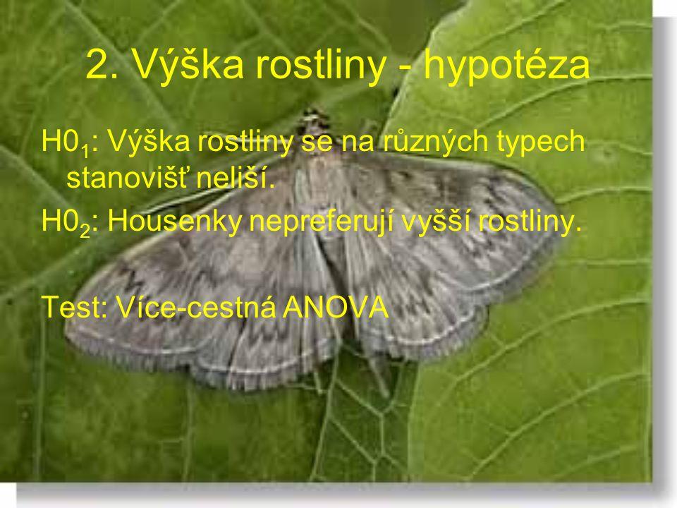 2. Výška rostliny - hypotéza
