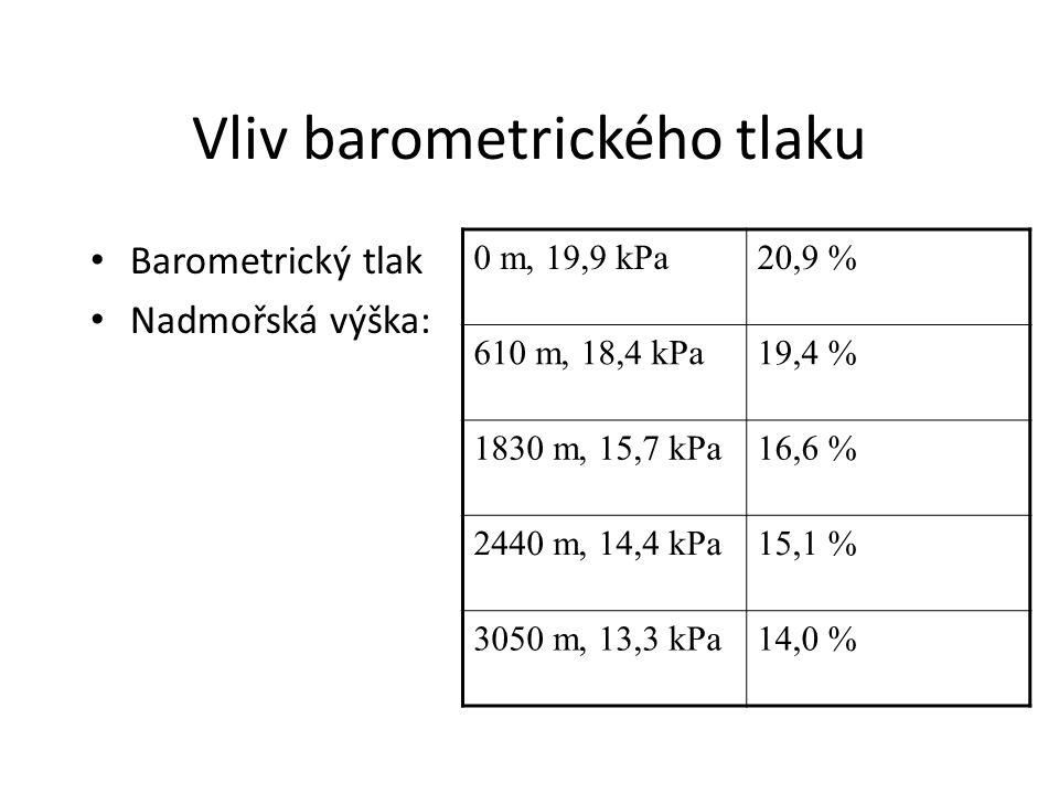 Vliv barometrického tlaku