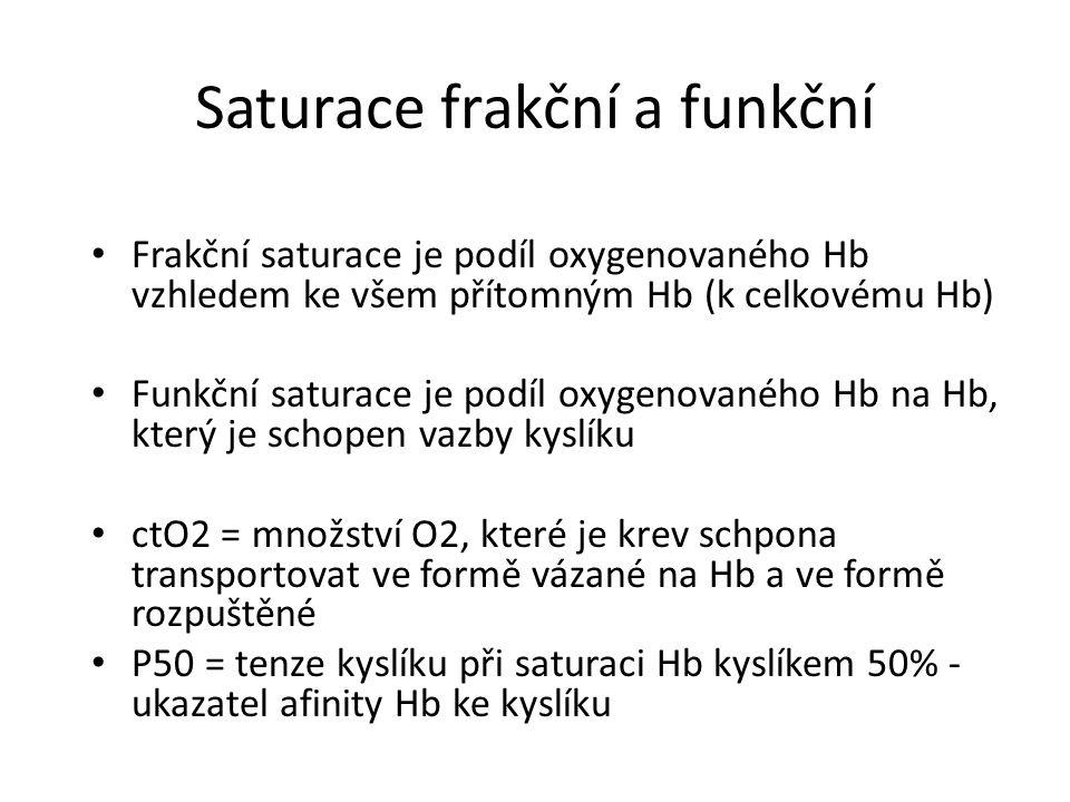 Saturace frakční a funkční