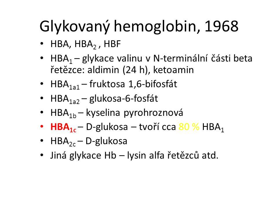 Glykovaný hemoglobin, 1968 HBA, HBA2 , HBF