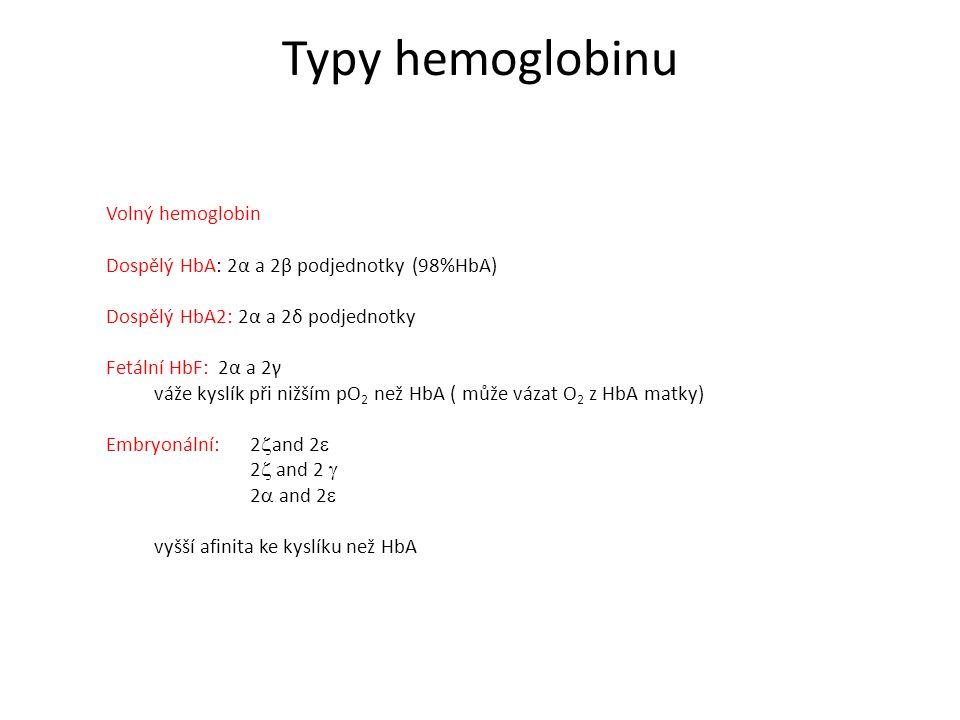 Typy hemoglobinu