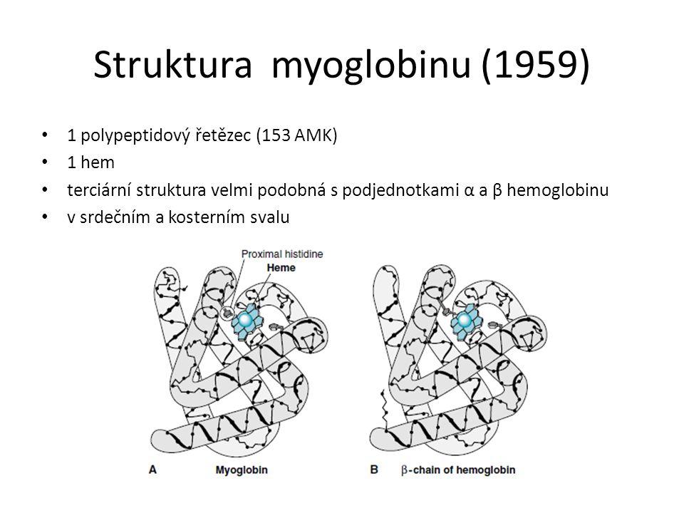 Struktura myoglobinu (1959)