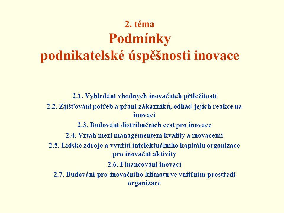 2. téma Podmínky podnikatelské úspěšnosti inovace