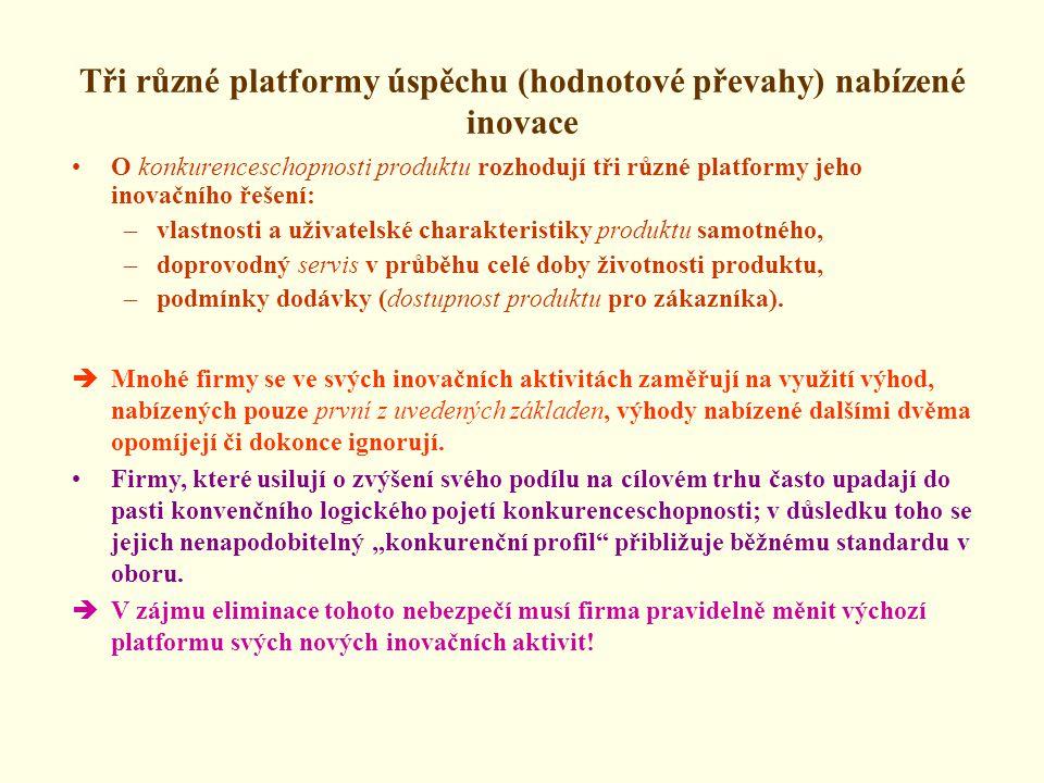 Tři různé platformy úspěchu (hodnotové převahy) nabízené inovace