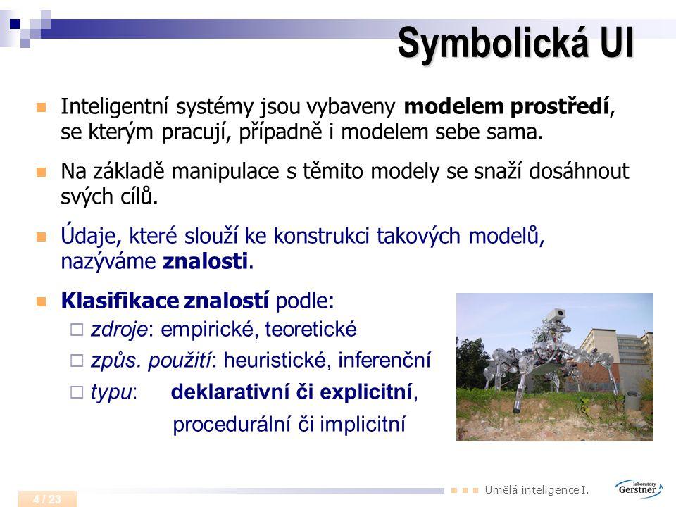 Symbolická UI Inteligentní systémy jsou vybaveny modelem prostředí, se kterým pracují, případně i modelem sebe sama.