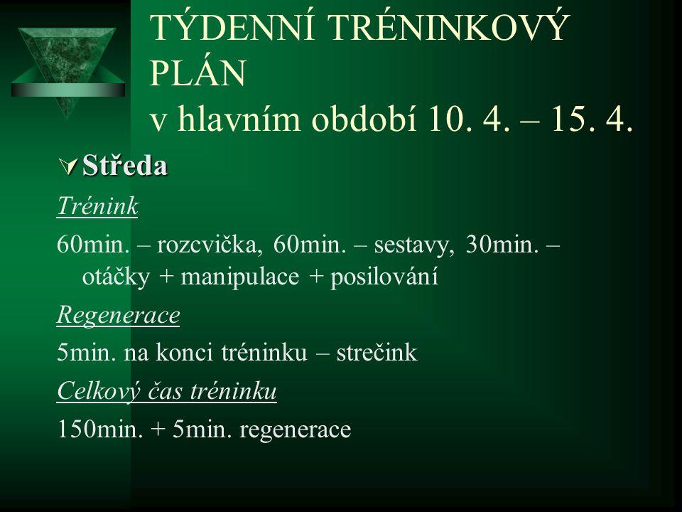 TÝDENNÍ TRÉNINKOVÝ PLÁN v hlavním období 10. 4. – 15. 4.