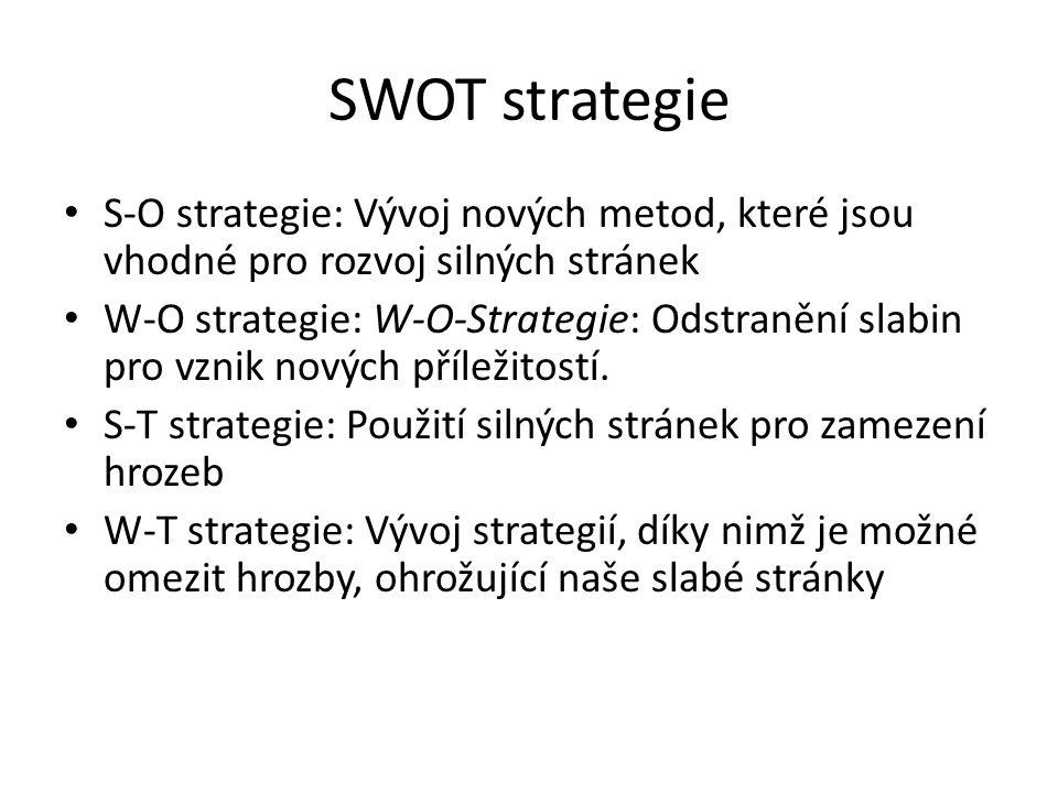 SWOT strategie S-O strategie: Vývoj nových metod, které jsou vhodné pro rozvoj silných stránek.