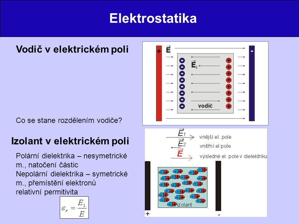 Elektrostatika Vodič v elektrickém poli Izolant v elektrickém poli