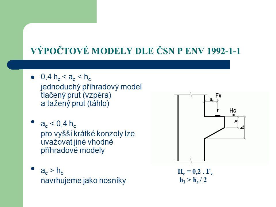 VÝPOČTOVÉ MODELY DLE ČSN P ENV 1992-1-1