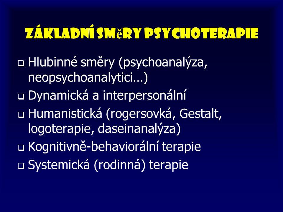 Základní směry psychoterapie