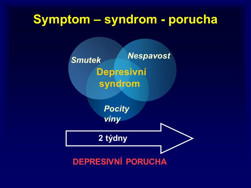 Symptom – syndrom - porucha