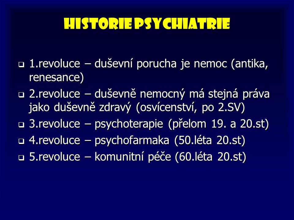 Historie psychiatrie 1.revoluce – duševní porucha je nemoc (antika, renesance)